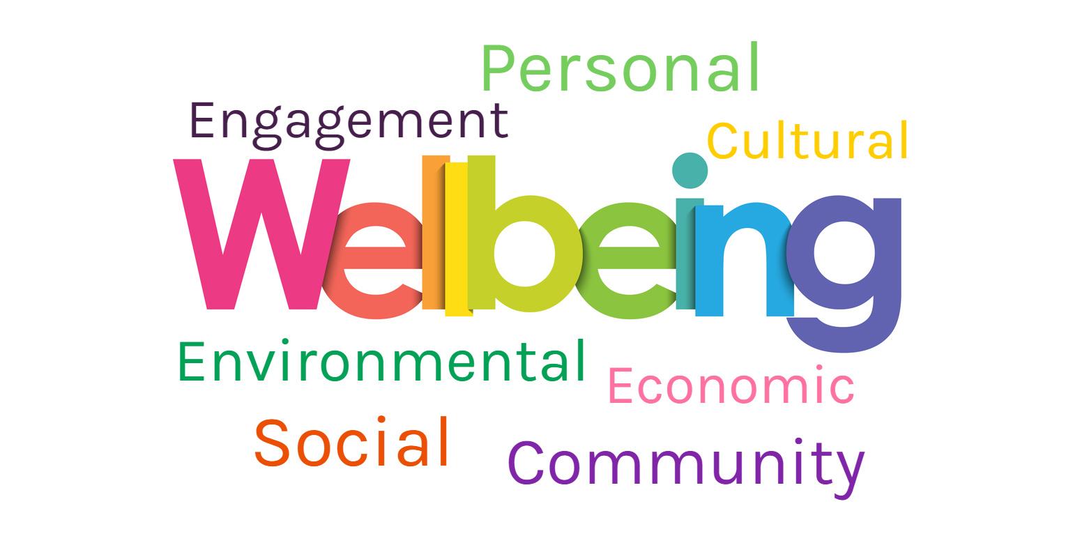 wellbeing word cloud